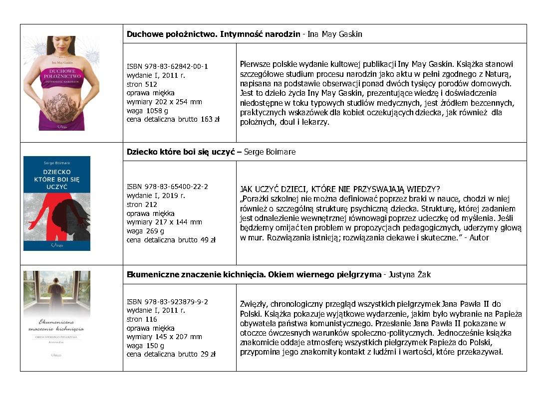 Katalog Virgo dla dystrybutorów  01-2020_Page3.png